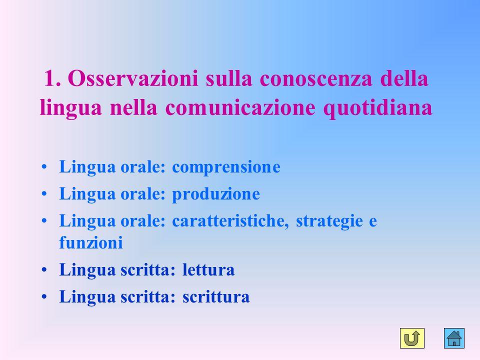 Oggetto dellosservazione 1.Osservazioni sulla conoscenza della lingua nella comunicazione quotidiana 2.Osservazioni sul comportamento e linterazioneco