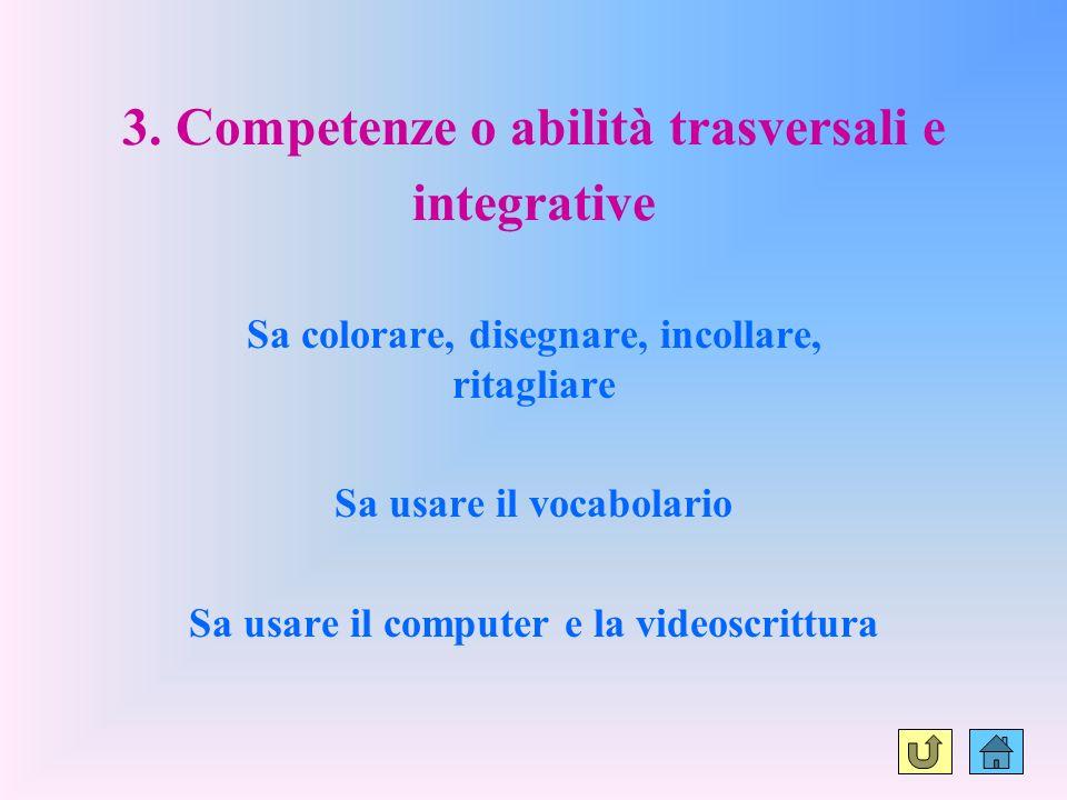 2. Osservazioni sul comportamento e linterazione Comportamento relazionale e comunicativo Comportamento scolastico e di approccio allo studio