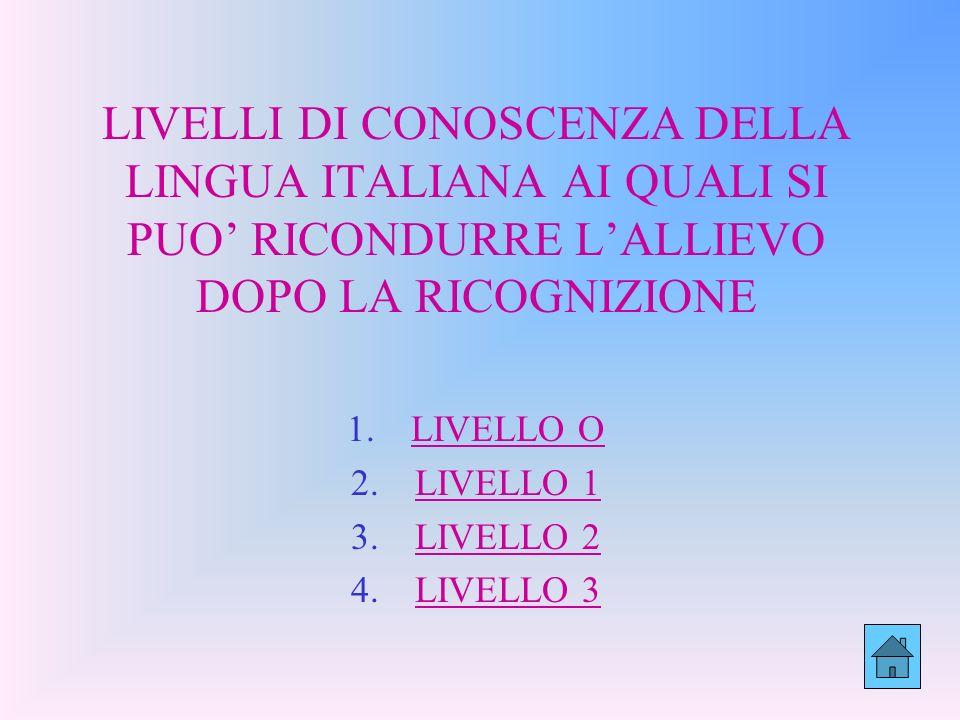 LIVELLI DI CONOSCENZA DELLA LINGUA ITALIANA AI QUALI SI PUO RICONDURRE LALLIEVO DOPO LA RICOGNIZIONE 1.LIVELLO LIVELLO O 2.LIVELLO LIVELLO 1 3.LIVELLO LIVELLO 2 4.LIVELLO LIVELLO 3