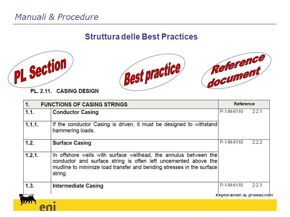 Struttura delle Best Practices Manuali & Procedure
