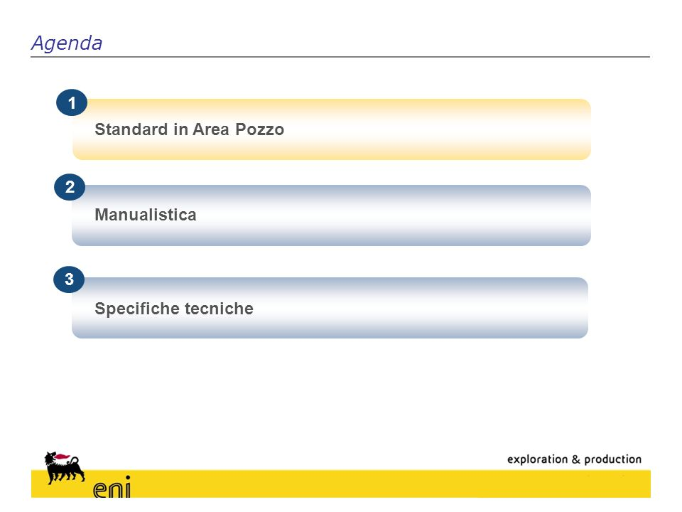 Standard in Area Pozzo 2 1 3 Specifiche tecniche Manualistica Agenda