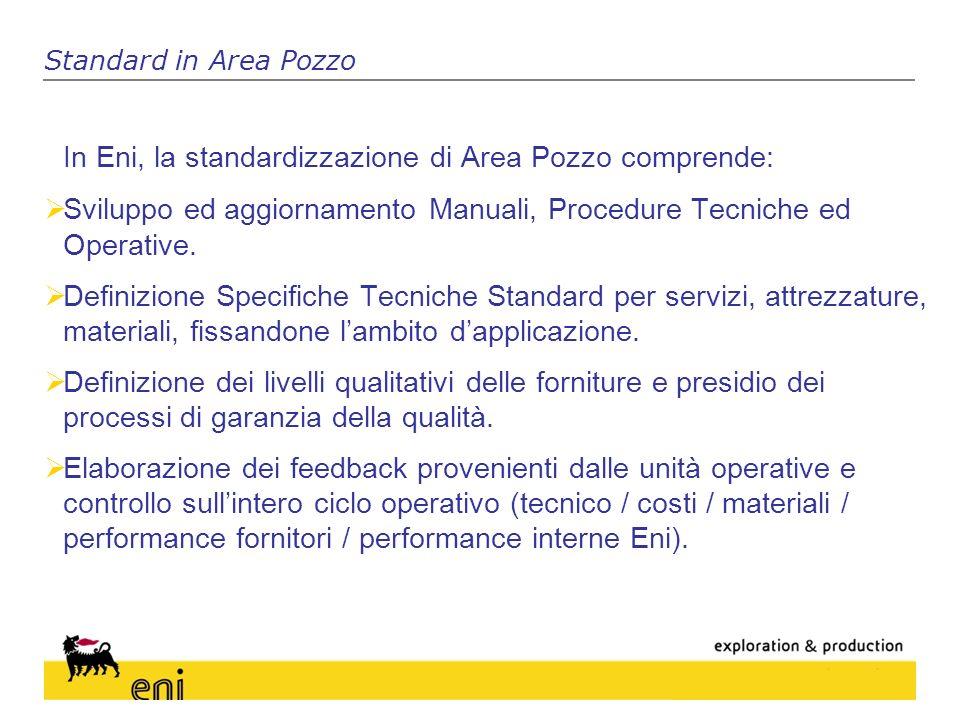 In Eni, la standardizzazione di Area Pozzo comprende: Sviluppo ed aggiornamento Manuali, Procedure Tecniche ed Operative.