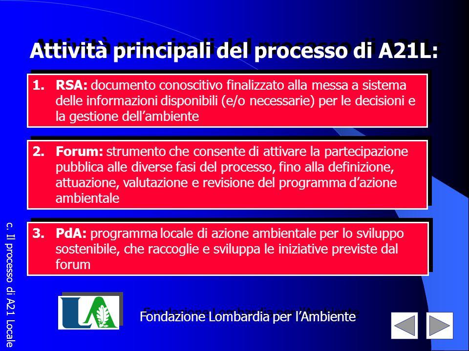 Attività principali del processo di A21L: 1.RSA: documento conoscitivo finalizzato alla messa a sistema delle informazioni disponibili (e/o necessarie