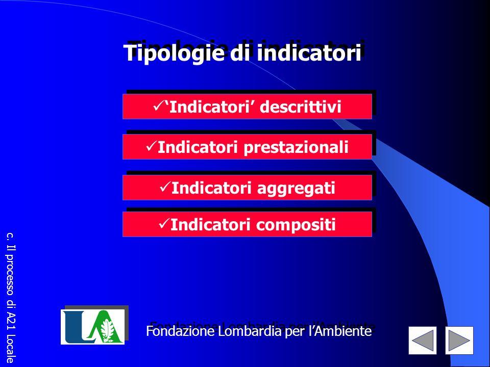 Tipologie di indicatori Indicatori descrittivi Indicatori prestazionali Indicatori aggregati Indicatori compositi Fondazione Lombardia per lAmbiente c