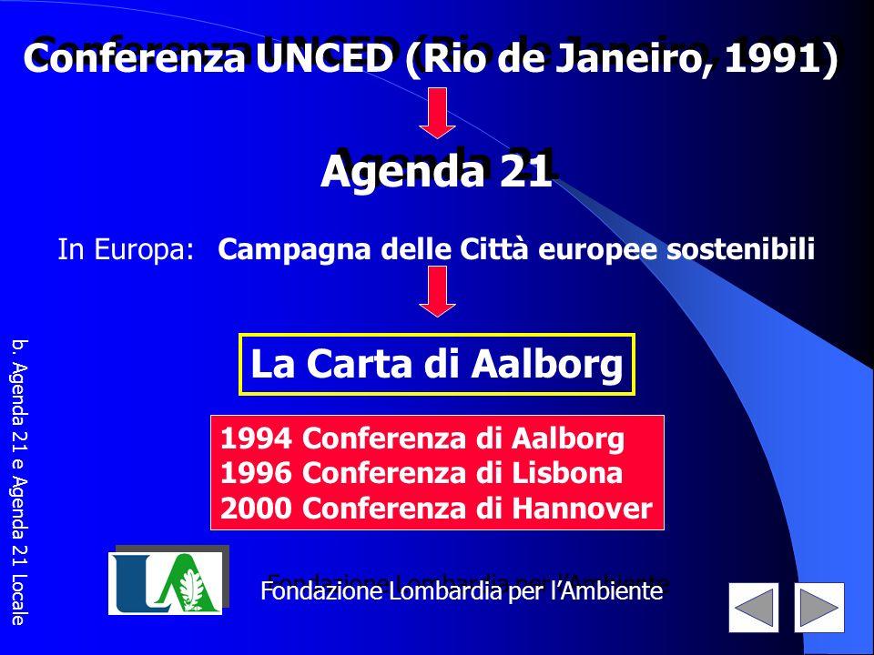 Agenda 21 La Carta di Aalborg Fondazione Lombardia per lAmbiente 1994 Conferenza di Aalborg 1996 Conferenza di Lisbona 2000 Conferenza di Hannover b.