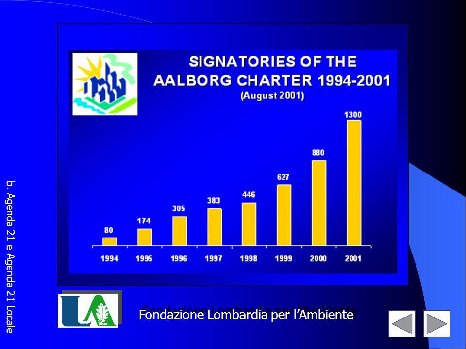 Fondazione Lombardia per lAmbiente b. Agenda 21 e Agenda 21 Locale