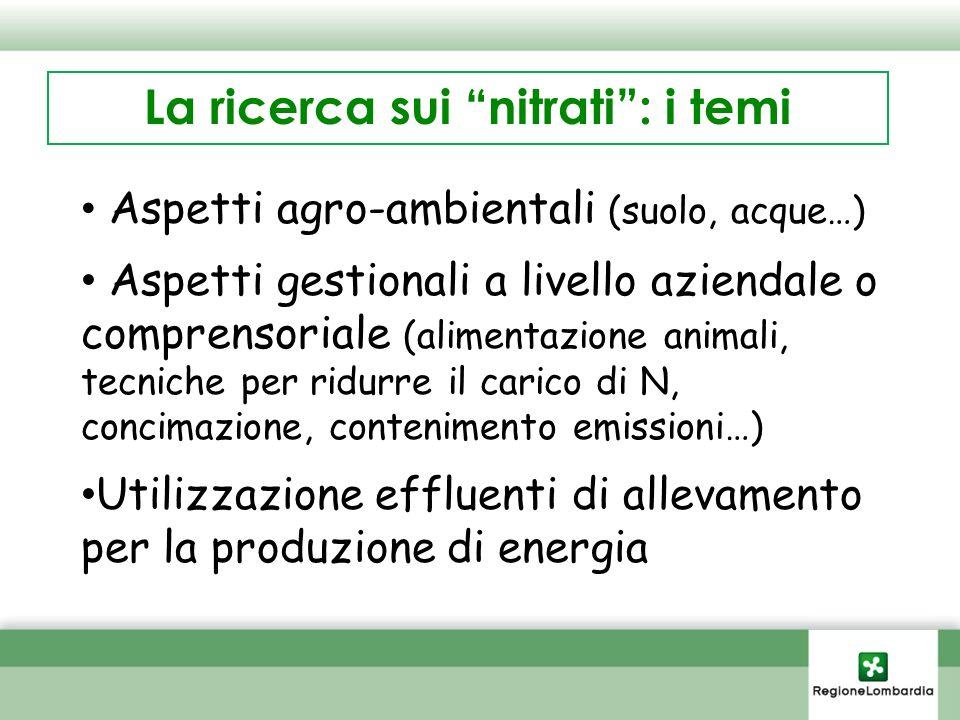 La ricerca sui nitrati: i temi Aspetti agro-ambientali (suolo, acque…) Aspetti gestionali a livello aziendale o comprensoriale (alimentazione animali, tecniche per ridurre il carico di N, concimazione, contenimento emissioni…) Utilizzazione effluenti di allevamento per la produzione di energia