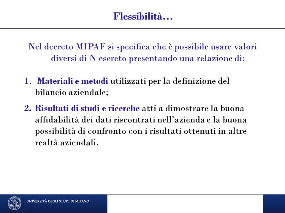Nel decreto MIPAF si specifica che è possibile usare valori diversi di N escreto presentando una relazione di: 1. Materiali e metodi utilizzati per la