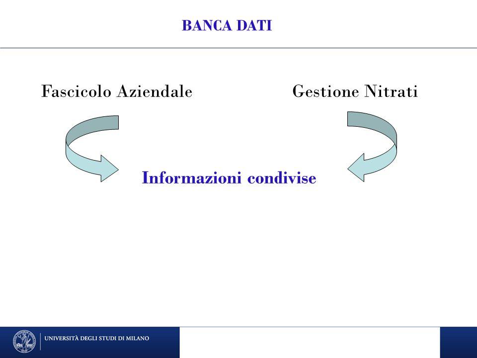 Fascicolo AziendaleGestione Nitrati Informazioni condivise BANCA DATI