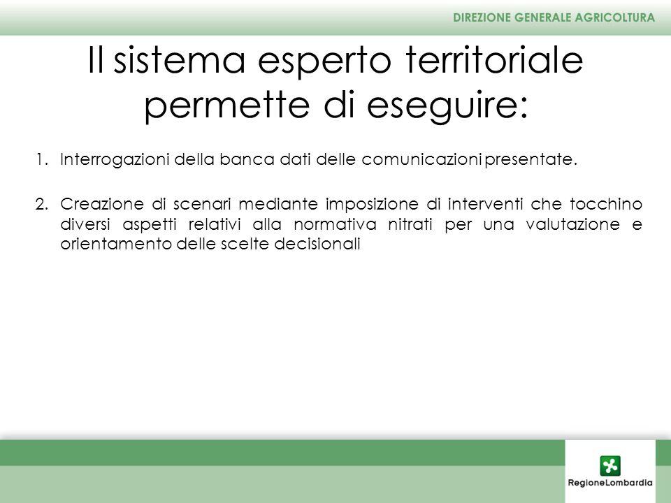 Il sistema esperto territoriale permette di eseguire: 1.Interrogazioni della banca dati delle comunicazioni presentate.