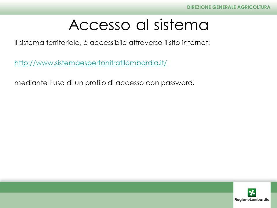 Accesso al sistema Il sistema territoriale, è accessibile attraverso il sito internet: http://www.sistemaespertonitratilombardia.it/ mediante luso di un profilo di accesso con password.