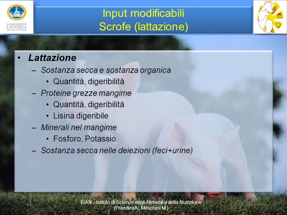 Input modificabili Scrofe (lattazione) Lattazione –Sostanza secca e sostanza organica Quantità, digeribilità –Proteine grezze mangime Quantità, digeri