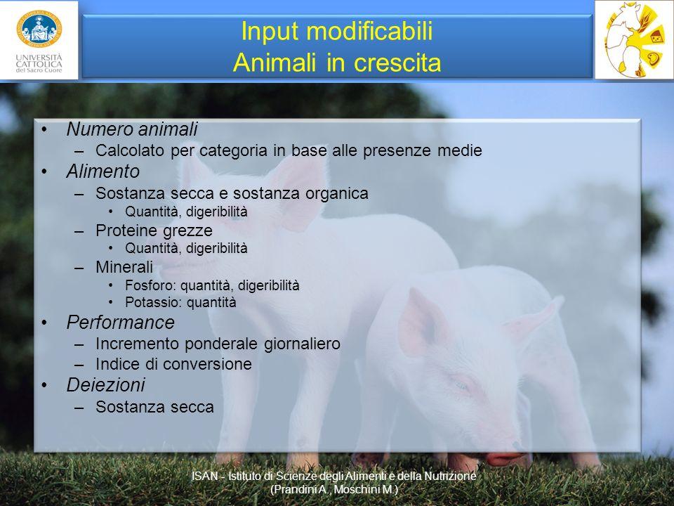 Input modificabili Animali in crescita Numero animali –Calcolato per categoria in base alle presenze medie Alimento –Sostanza secca e sostanza organic