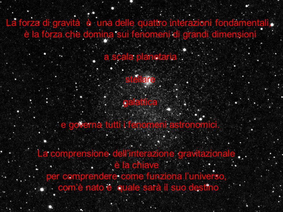 La forza di gravità è una delle quattro interazioni fondamentali, è la forza che domina sui fenomeni di grandi dimensioni a scala planetaria stellare