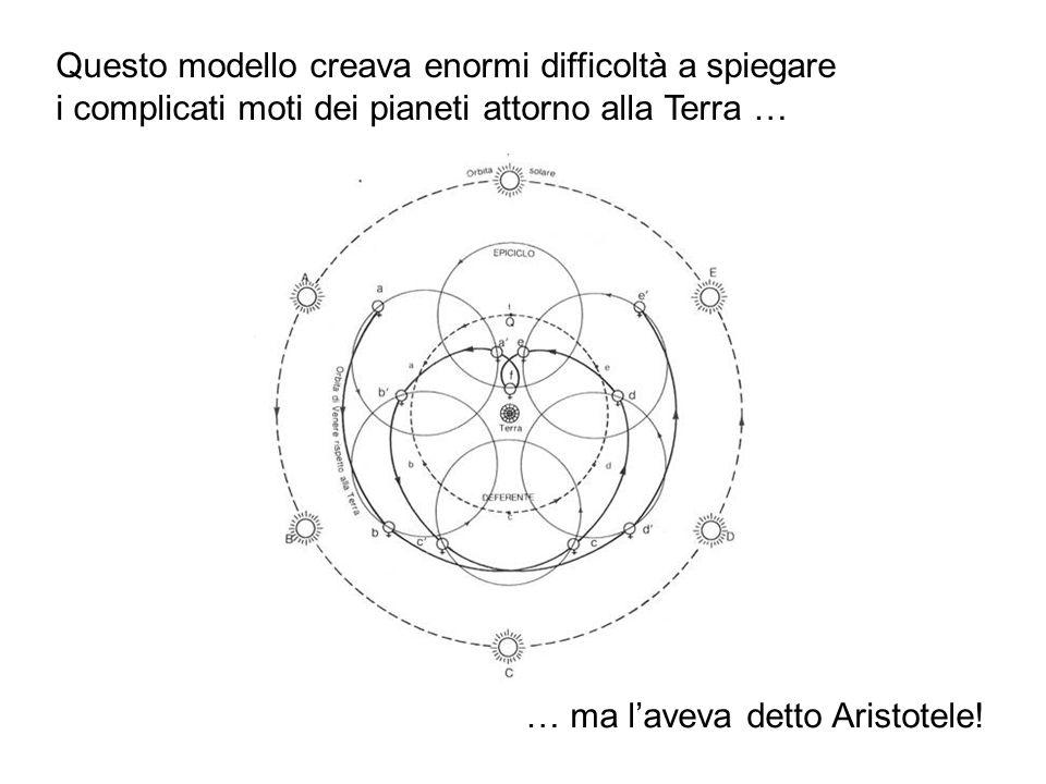 Questo modello creava enormi difficoltà a spiegare i complicati moti dei pianeti attorno alla Terra … … ma laveva detto Aristotele!