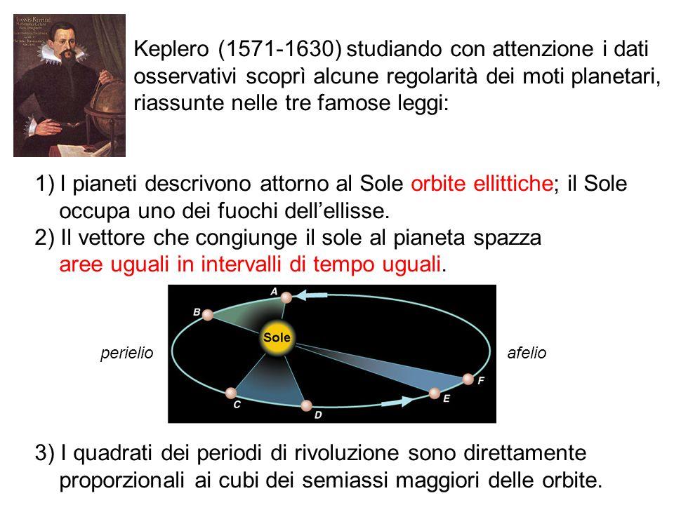 Keplero (1571-1630) studiando con attenzione i dati osservativi scoprì alcune regolarità dei moti planetari, riassunte nelle tre famose leggi: 1)I pia