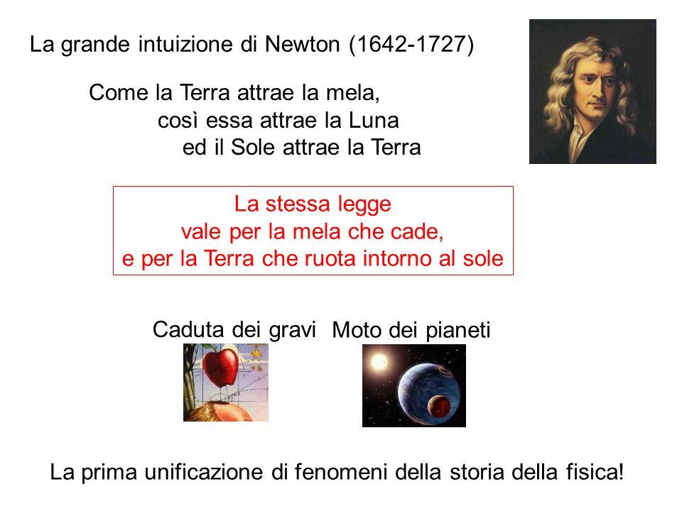 La grande intuizione di Newton (1642-1727) Caduta dei gravi Moto dei pianeti La prima unificazione di fenomeni della storia della fisica! La stessa le