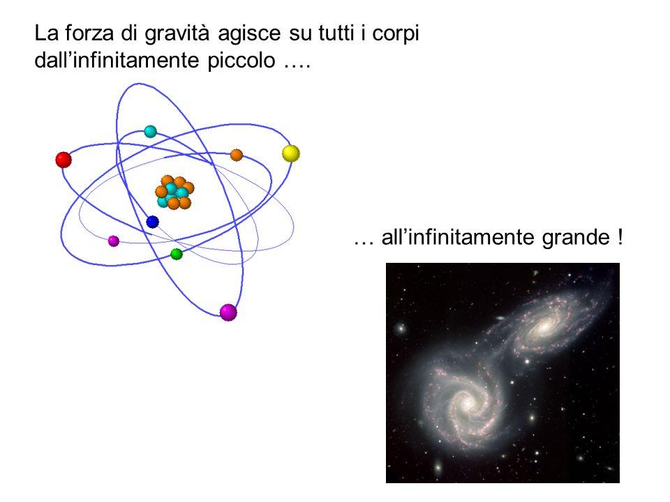 La forza di gravità agisce su tutti i corpi dallinfinitamente piccolo …. … allinfinitamente grande !