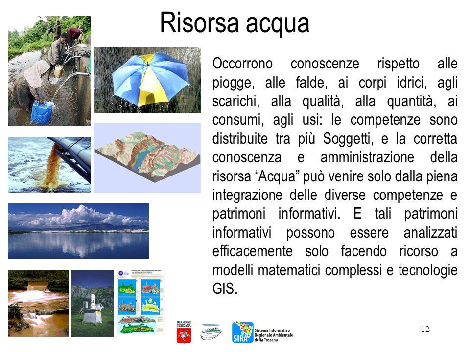 12 Risorsa acqua Occorrono conoscenze rispetto alle piogge, alle falde, ai corpi idrici, agli scarichi, alla qualità, alla quantità, ai consumi, agli