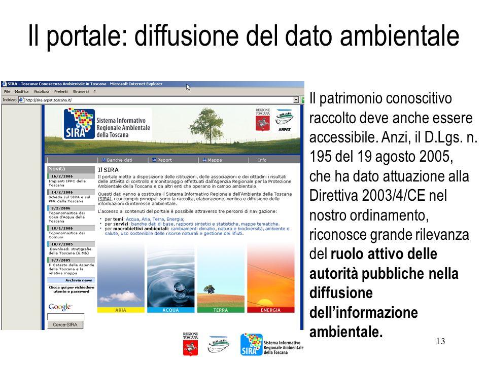 13 Il portale: diffusione del dato ambientale Il patrimonio conoscitivo raccolto deve anche essere accessibile. Anzi, il D.Lgs. n. 195 del 19 agosto 2