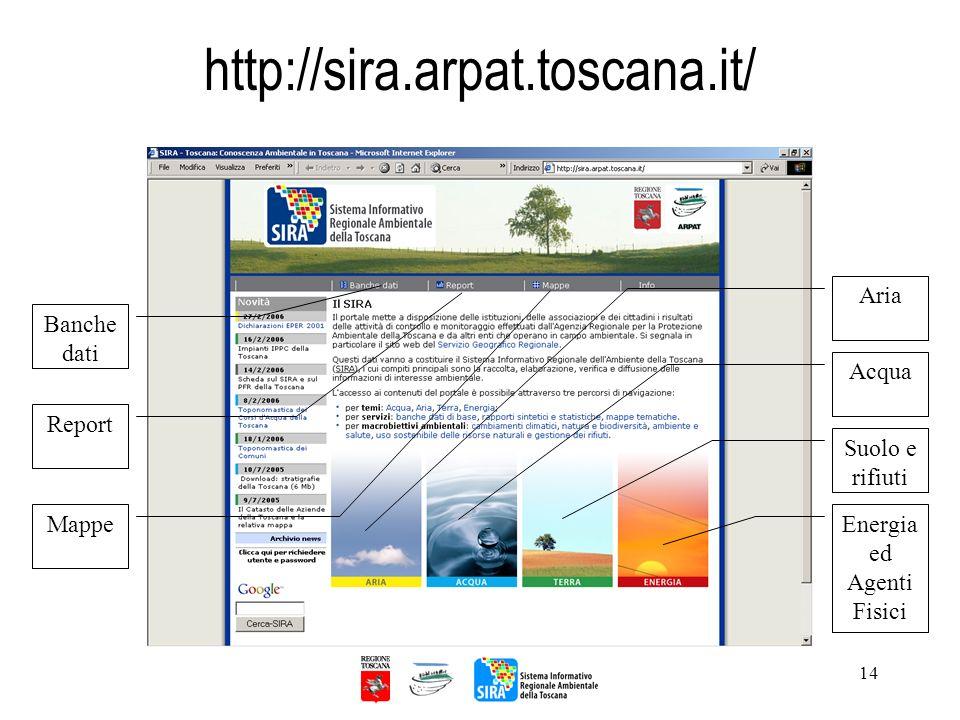 14 http://sira.arpat.toscana.it/ Banche dati Report Mappe Aria Acqua Suolo e rifiuti Energia ed Agenti Fisici