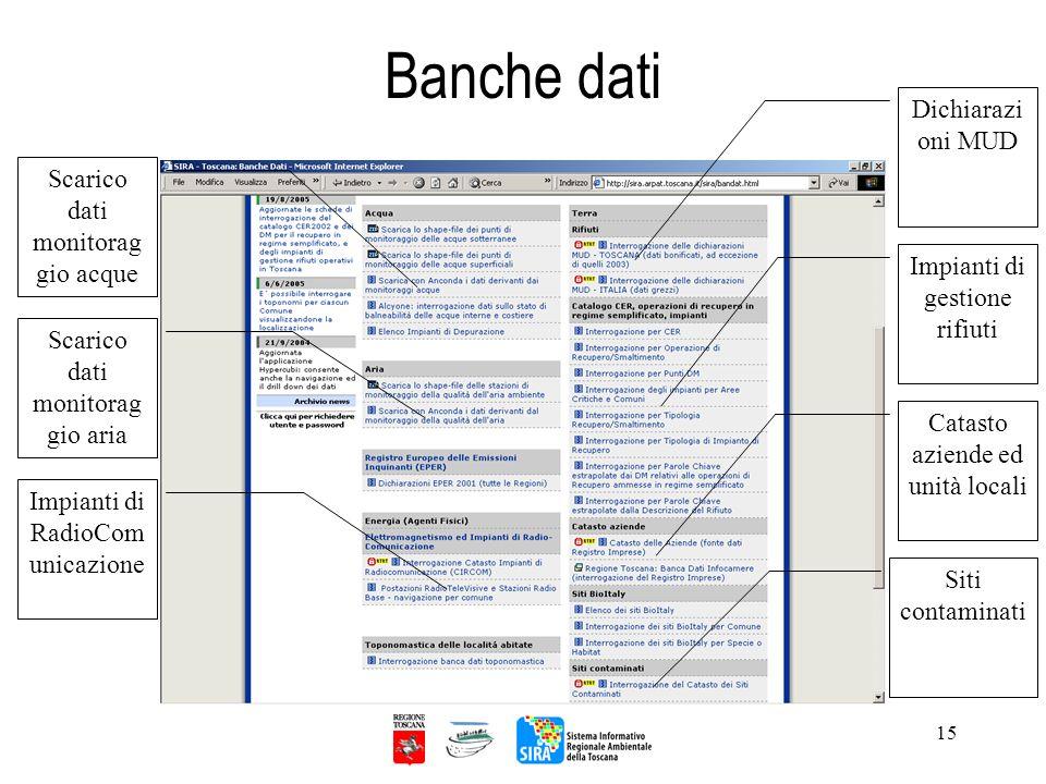 15 Banche dati Scarico dati monitorag gio acque Scarico dati monitorag gio aria Impianti di RadioCom unicazione Dichiarazi oni MUD Impianti di gestion