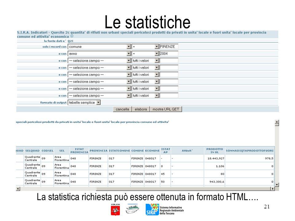 21 Le statistiche La statistica richiesta può essere ottenuta in formato HTML….