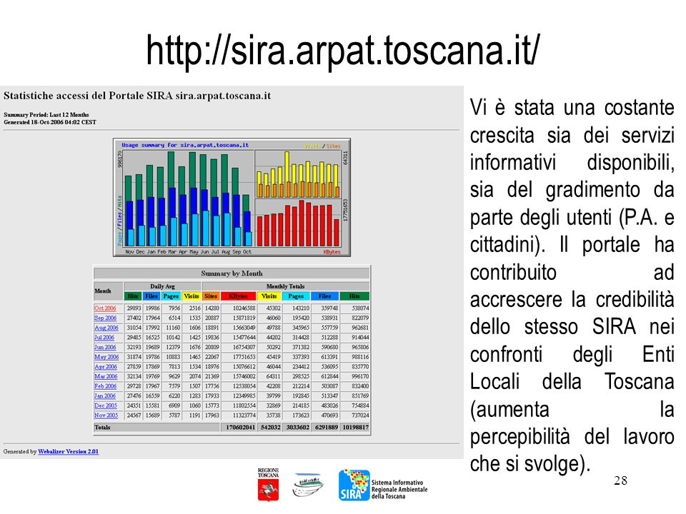 28 http://sira.arpat.toscana.it/ Vi è stata una costante crescita sia dei servizi informativi disponibili, sia del gradimento da parte degli utenti (P
