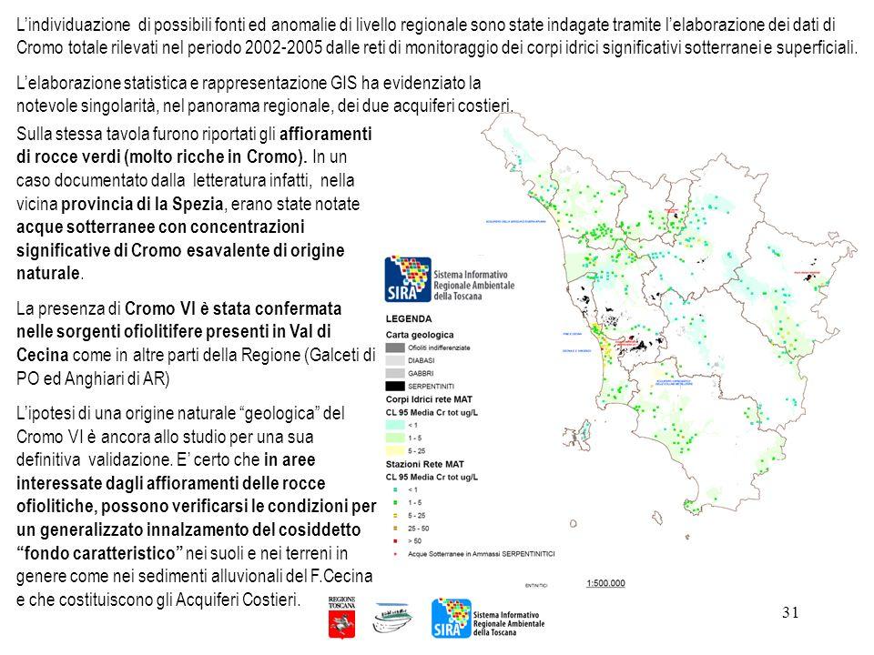 31 Lindividuazione di possibili fonti ed anomalie di livello regionale sono state indagate tramite lelaborazione dei dati di Cromo totale rilevati nel