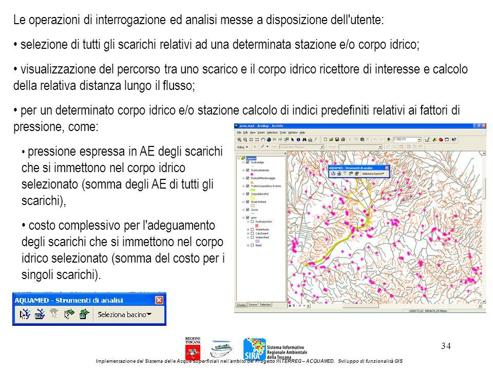 34 Implementazione del Sistema delle Acque Superficiali nell'ambito del Progetto INTERREG – ACQUAMED. Sviluppo di funzionalità GIS Le operazioni di in