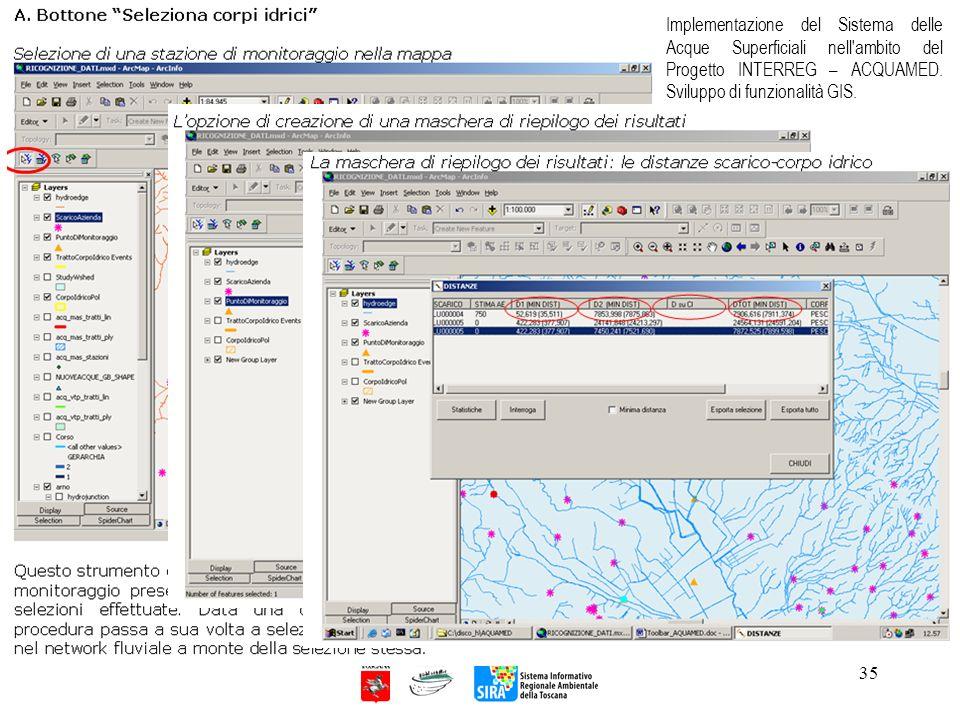 35 Implementazione del Sistema delle Acque Superficiali nell'ambito del Progetto INTERREG – ACQUAMED. Sviluppo di funzionalità GIS.