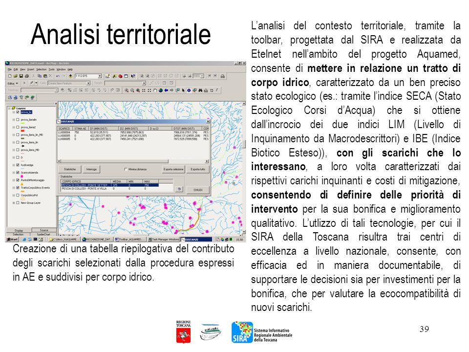 39 Analisi territoriale Lanalisi del contesto territoriale, tramite la toolbar, progettata dal SIRA e realizzata da Etelnet nellambito del progetto Aq