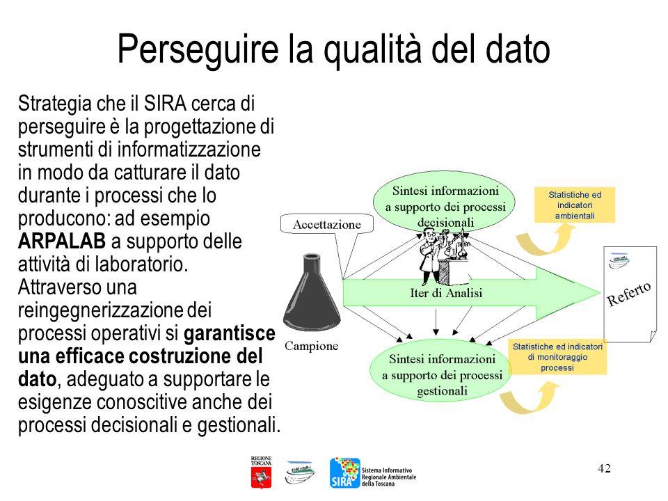 42 Perseguire la qualità del dato Strategia che il SIRA cerca di perseguire è la progettazione di strumenti di informatizzazione in modo da catturare