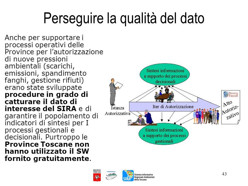 43 Perseguire la qualità del dato Anche per supportare i processi operativi delle Province per lautorizzazione di nuove pressioni ambientali (scarichi