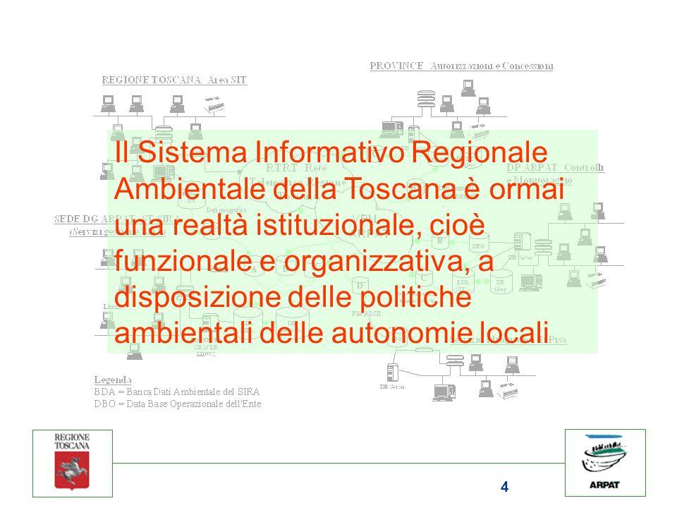 4 Il Sistema Informativo Regionale Ambientale della Toscana è ormai una realtà istituzionale, cioè funzionale e organizzativa, a disposizione delle politiche ambientali delle autonomie locali
