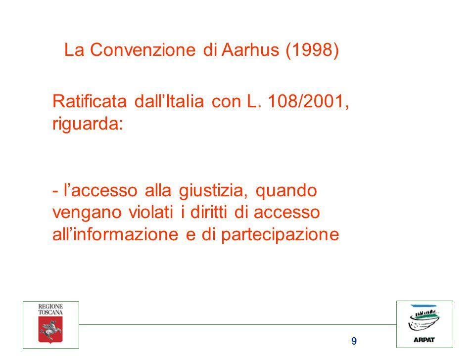 10 La Convenzione di Aarhus (1998) Trasformata in direttiva europea 2003/4/CE, dovrà essere recepita dagli stati comunitari entro il 14 febbraio 2005