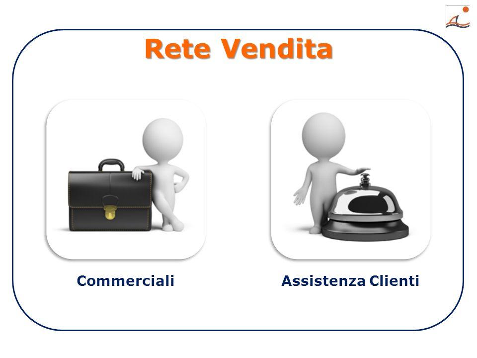 Rete Vendita CommercialiAssistenza Clienti