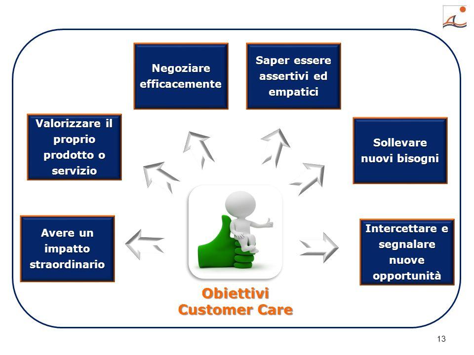 13 more ideas more goals Avere un impatto straordinario Valorizzare il proprio prodotto o servizio Negoziare efficacemente Saper essere assertivi ed empatici Sollevare nuovi bisogni Intercettare e segnalare nuove opportunità Obiettivi Customer Care