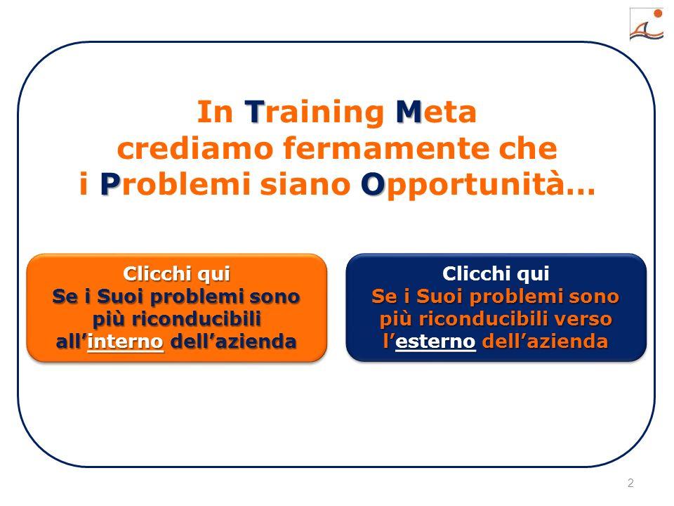 Problemi interni Impiegati e Operatori Management