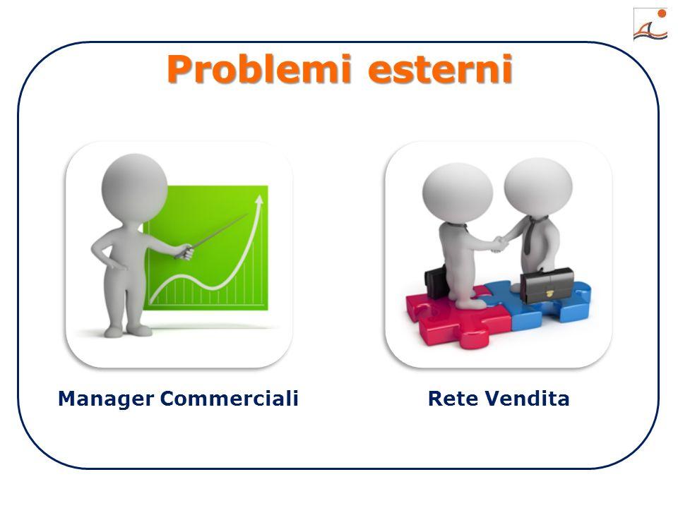 Problemi esterni Manager CommercialiRete Vendita