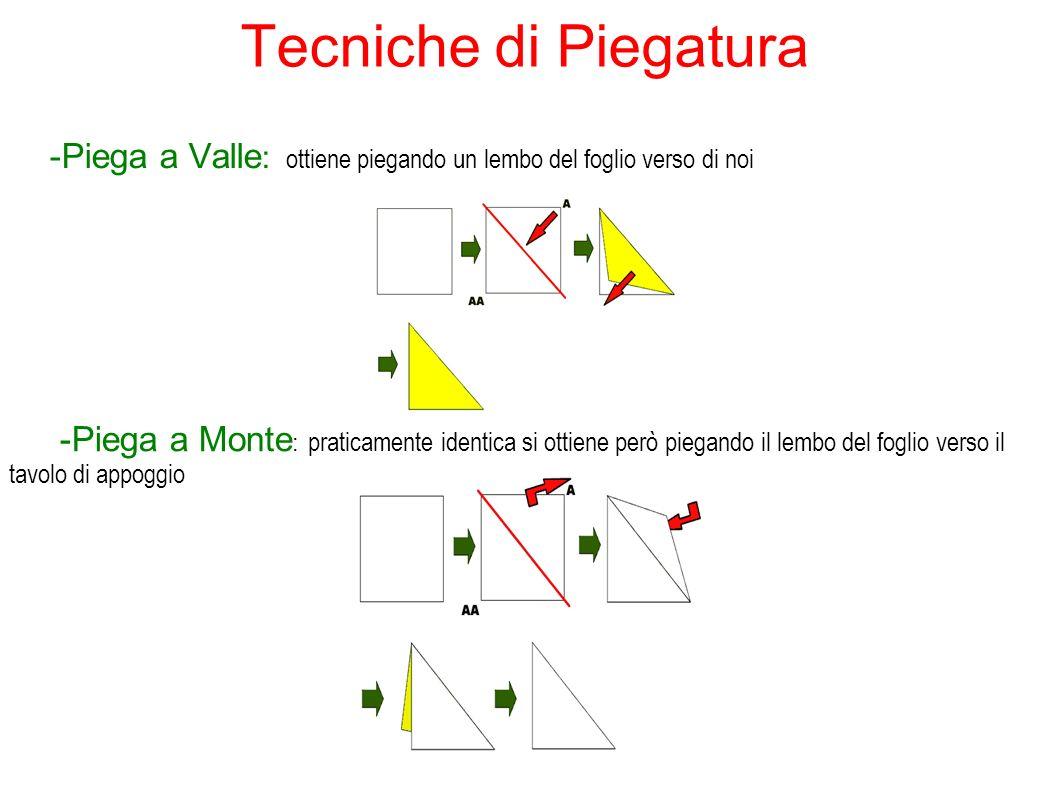 Tecniche di Piegatura -Piega a Valle : ottiene piegando un lembo del foglio verso di noi -Piega a Monte : praticamente identica si ottiene però piegan