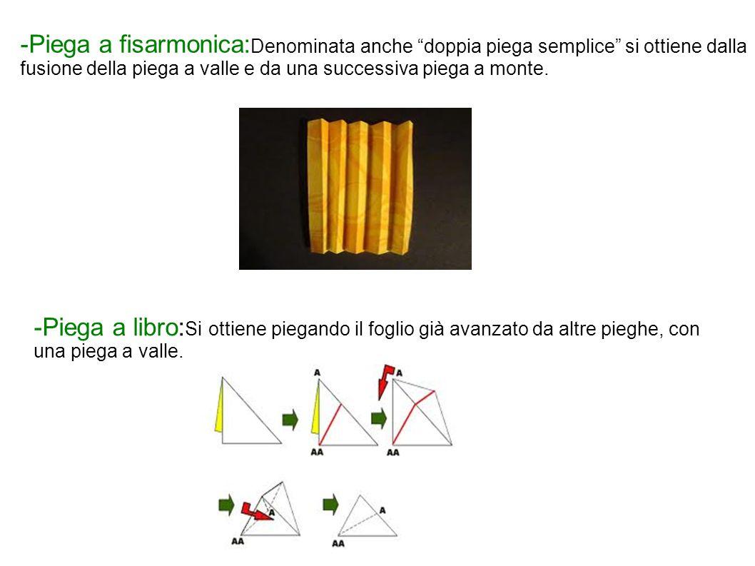 -Piega a fisarmonica: Denominata anche doppia piega semplice si ottiene dalla fusione della piega a valle e da una successiva piega a monte. -Piega a