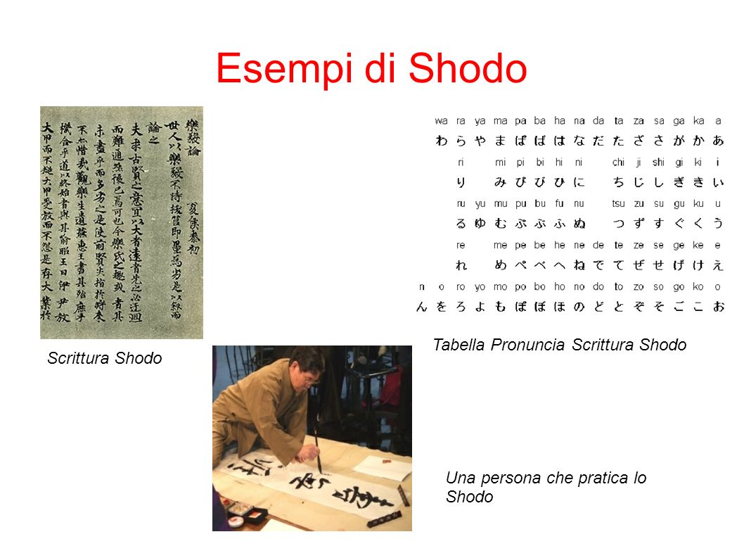 Esempi di Shodo Scrittura Shodo Tabella Pronuncia Scrittura Shodo Una persona che pratica lo Shodo