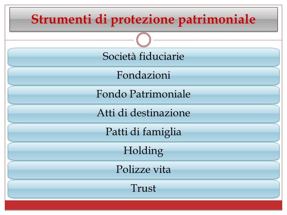 Strumenti di protezione patrimoniale Società fiduciarie Fondazioni Fondo Patrimoniale Atti di destinazione Patti di famiglia Holding Polizze vita Trus