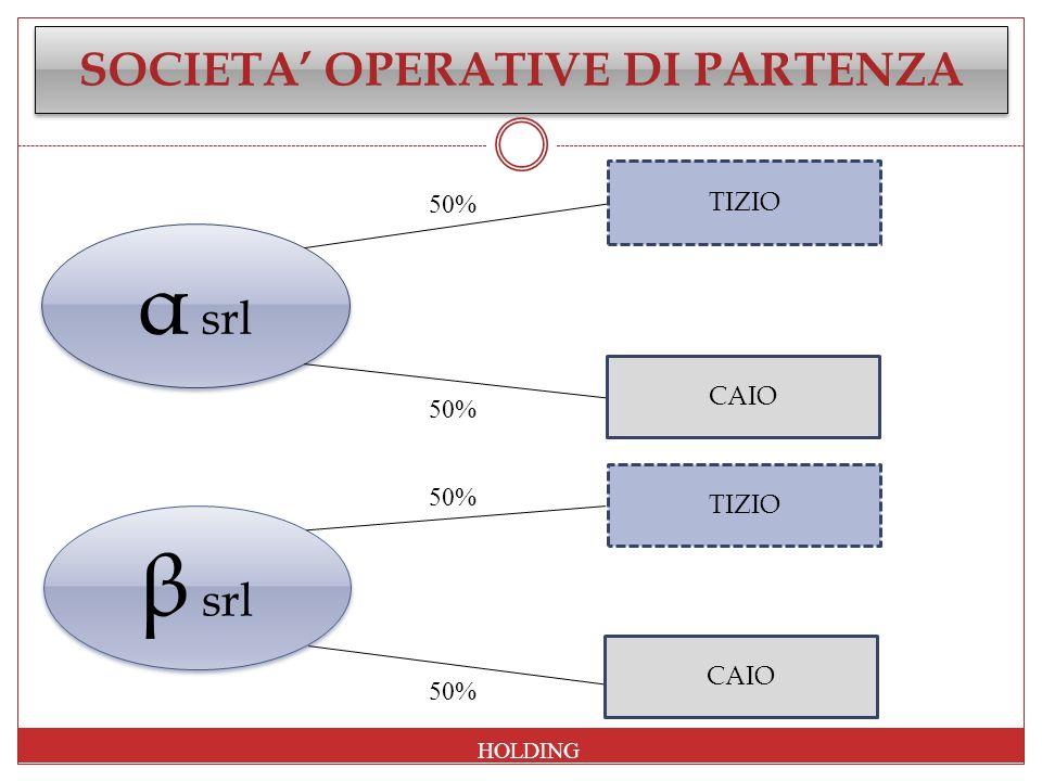 SOCIETA OPERATIVE DI PARTENZA α srl β srl 50% TIZIO CAIO TIZIO CAIO HOLDING