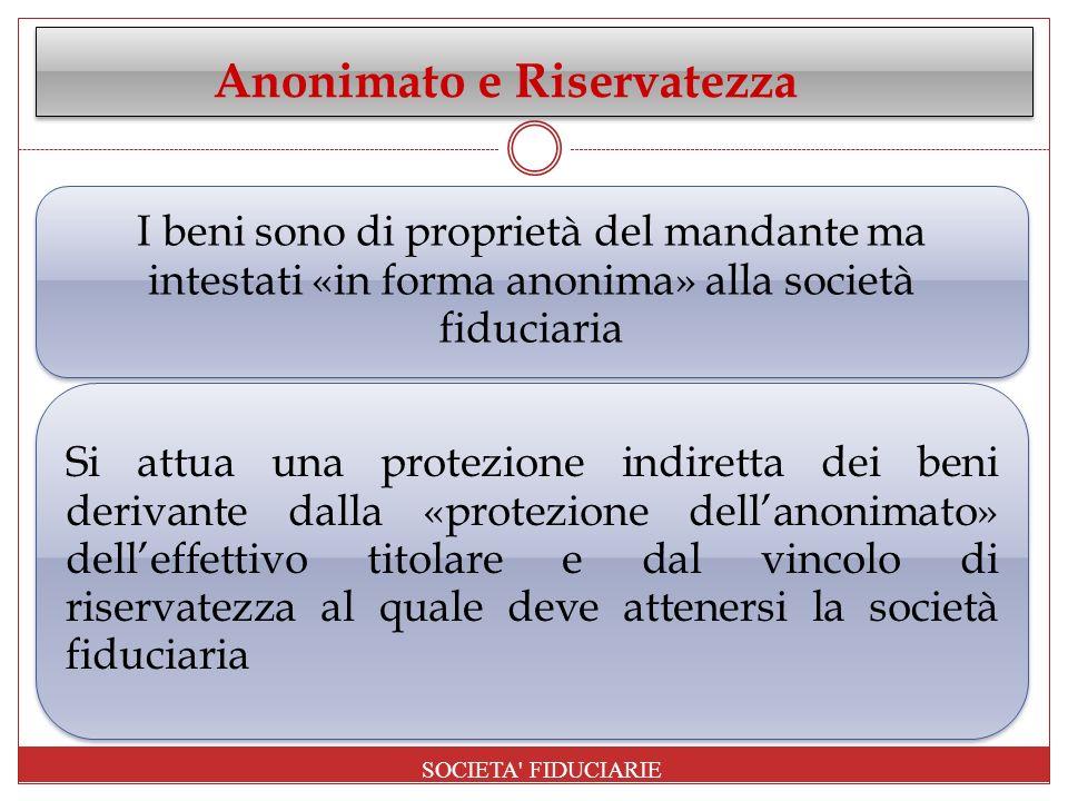 Anonimato e Riservatezza I beni sono di proprietà del mandante ma intestati «in forma anonima» alla società fiduciaria Si attua una protezione indiret
