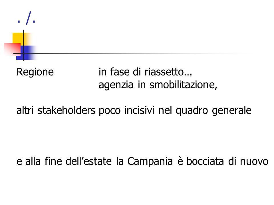 . /. Regionein fase di riassetto… agenzia in smobilitazione, altri stakeholderspoco incisivi nel quadro generale e alla fine dellestate la Campania è