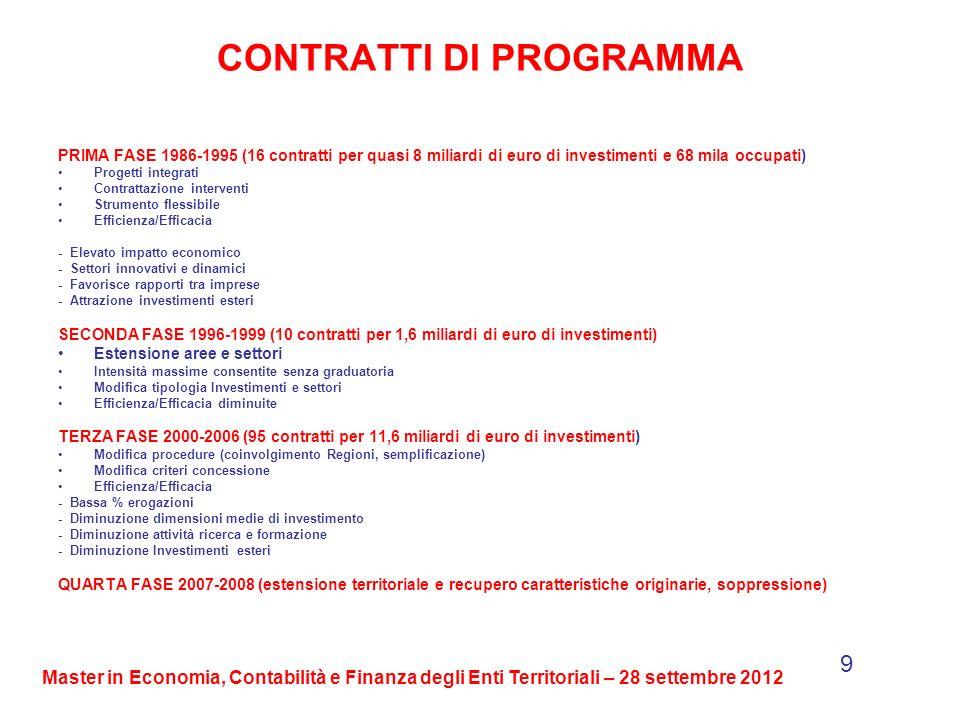 CONTRATTI DI PROGRAMMA PRIMA FASE 1986-1995 (16 contratti per quasi 8 miliardi di euro di investimenti e 68 mila occupati) Progetti integrati Contrattazione interventi Strumento flessibile Efficienza/Efficacia - Elevato impatto economico - Settori innovativi e dinamici - Favorisce rapporti tra imprese - Attrazione investimenti esteri SECONDA FASE 1996-1999 (10 contratti per 1,6 miliardi di euro di investimenti) Estensione aree e settori Intensità massime consentite senza graduatoria Modifica tipologia Investimenti e settori Efficienza/Efficacia diminuite TERZA FASE 2000-2006 (95 contratti per 11,6 miliardi di euro di investimenti) Modifica procedure (coinvolgimento Regioni, semplificazione) Modifica criteri concessione Efficienza/Efficacia - Bassa % erogazioni - Diminuzione dimensioni medie di investimento - Diminuzione attività ricerca e formazione - Diminuzione Investimenti esteri QUARTA FASE 2007-2008 (estensione territoriale e recupero caratteristiche originarie, soppressione) 9 Master in Economia, Contabilità e Finanza degli Enti Territoriali – 28 settembre 2012
