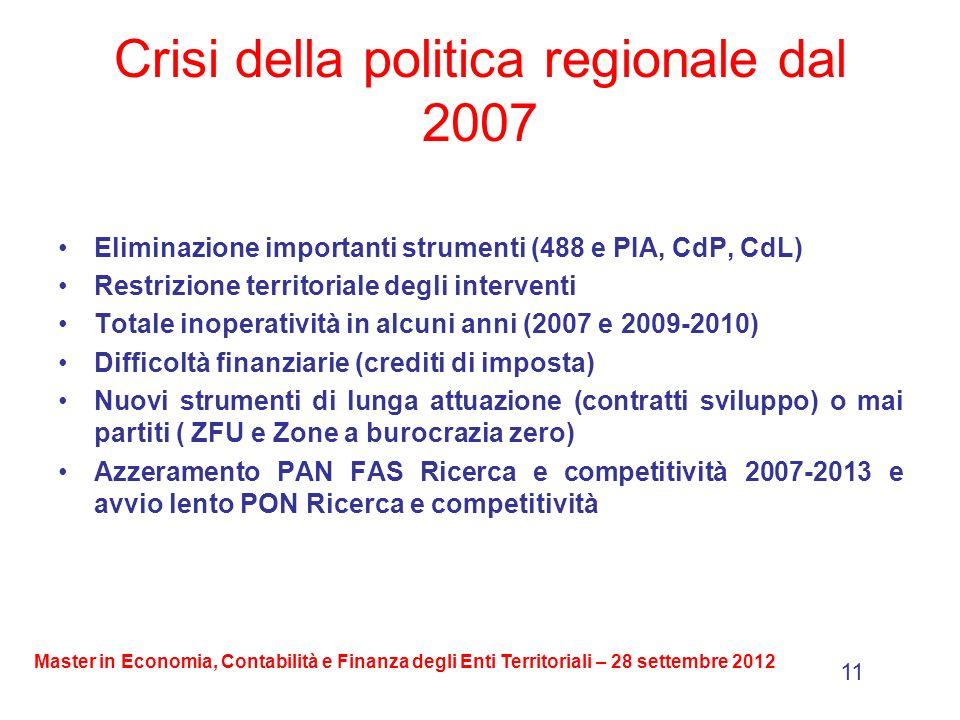 Crisi della politica regionale dal 2007 Eliminazione importanti strumenti (488 e PIA, CdP, CdL) Restrizione territoriale degli interventi Totale inoperatività in alcuni anni (2007 e 2009-2010) Difficoltà finanziarie (crediti di imposta) Nuovi strumenti di lunga attuazione (contratti sviluppo) o mai partiti ( ZFU e Zone a burocrazia zero) Azzeramento PAN FAS Ricerca e competitività 2007-2013 e avvio lento PON Ricerca e competitività 11 Master in Economia, Contabilità e Finanza degli Enti Territoriali – 28 settembre 2012