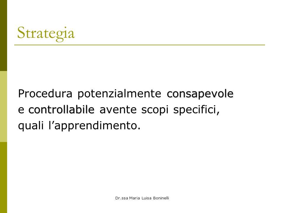 Dr.ssa Maria Luisa Boninelli Strategia consapevole Procedura potenzialmente consapevole controllabile e controllabile avente scopi specifici, quali lapprendimento.